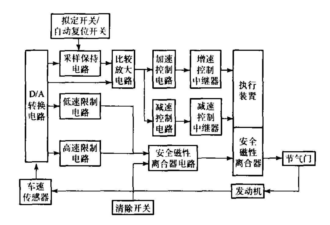 然后,比较放大电路将基准电压与由车速脉冲信号转换的电压进行比较,使