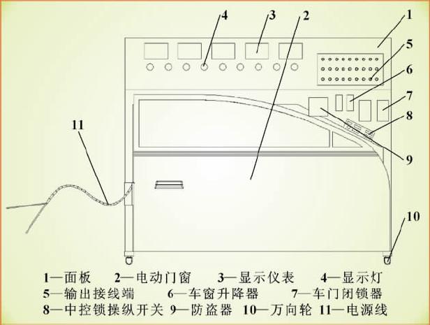 面板vt测试电路