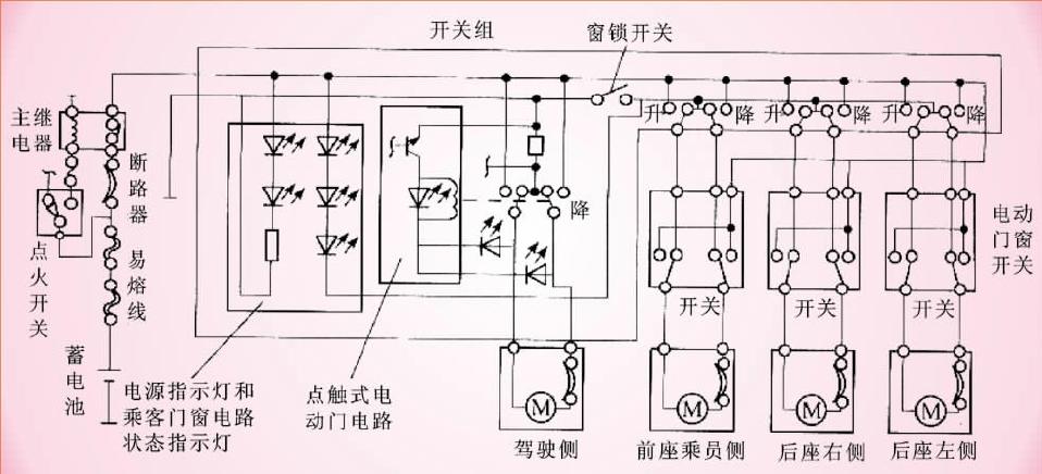 图4 电动门锁系统电路图 ls400轿车电动门窗实验台是针对国内职业